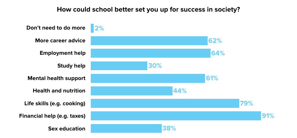 school-better-success