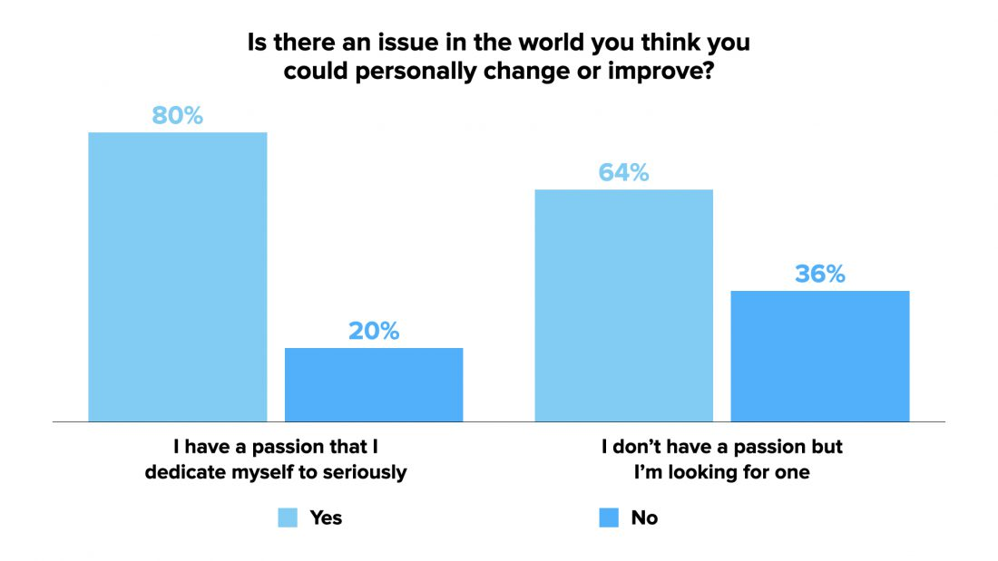 why-passionate-people-have-better-lives5